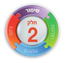 סמל 4 יסודות - חלק שני: שימור