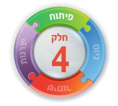 סמל 4 יסודות - חלק רביעי: פיתוח