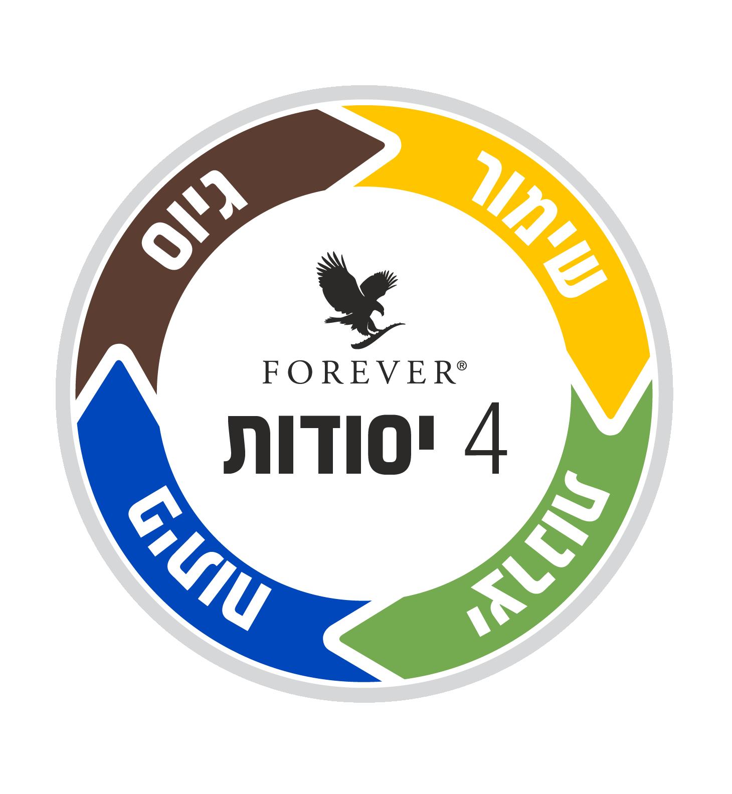 4 יסודות של Forever